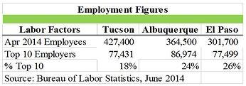 Tale Employment