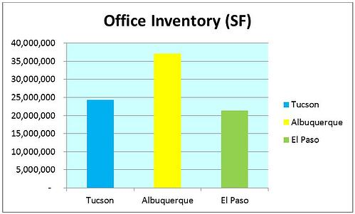 tale office chart