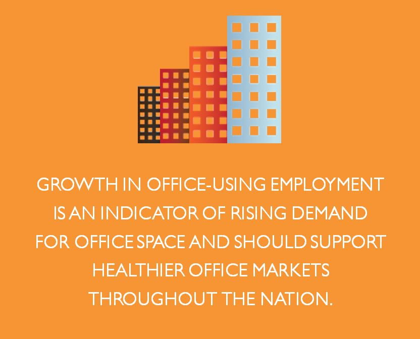 Growth in office using employment
