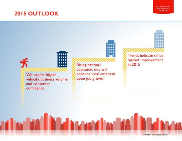 Kleiner 2015 tucson office outlook