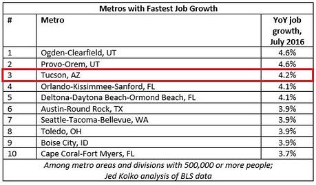 Bloomberg_Metros_Strongest_Job_Growth.jpg
